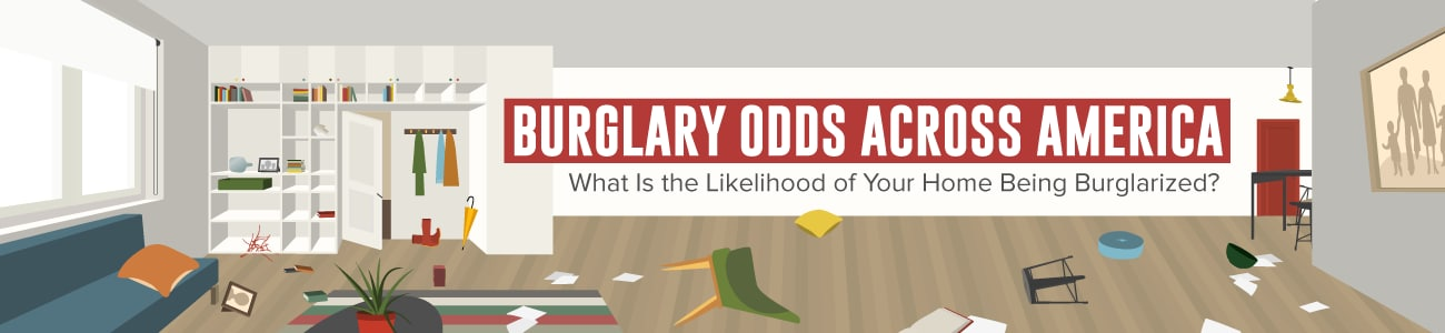 Burglary Odds & Safe City Break-Ins