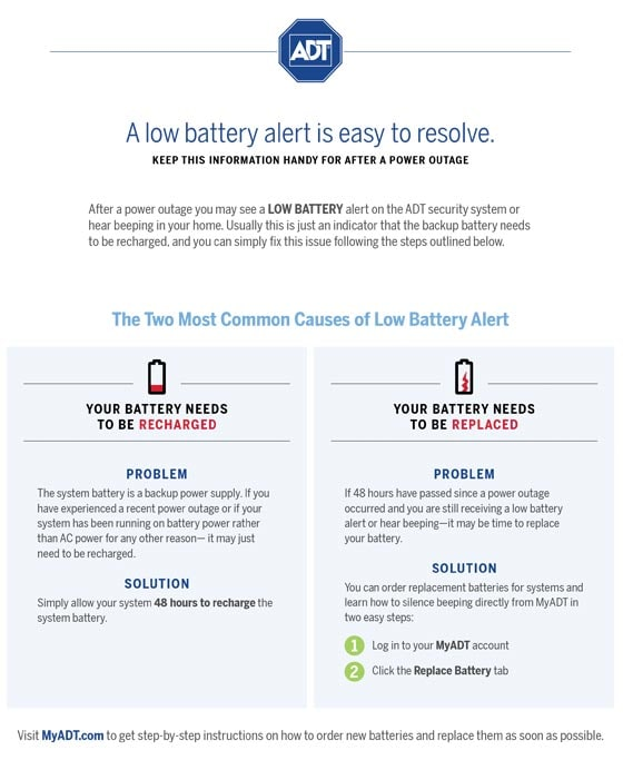 My Alarm is Beeping - How to Silence Low Battery Alerts